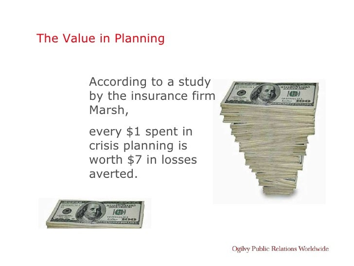 The Value in Planning           According to a study         by the insurance firm         Marsh,         every $1 spent i...
