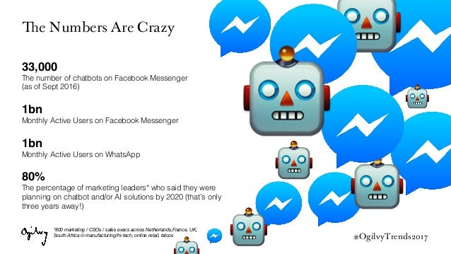 #OgilvyTrends2017 The Numbers Are Crazy 33,000 The number of chatbots on Facebook Messenger ! (as of Sept 2016)! 1bn Month...