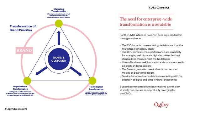 The need for enterprise-wide transformation is irrefutable For the CMO, influence has often been squeezed within the organ...