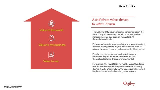 A shift from value-driven to values-driven Value to the world Value to me Value to my business #OgilvyTrends2019 The Mille...