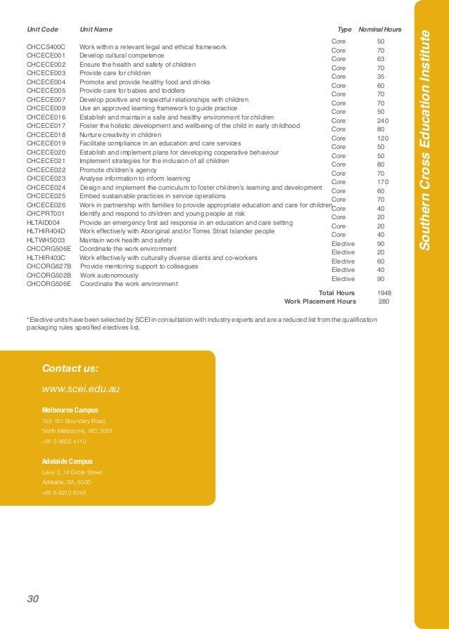 hlthir404d case study