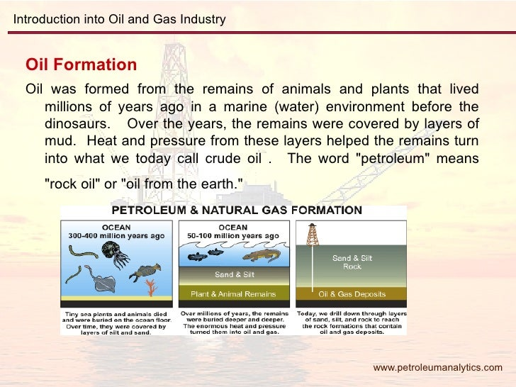 Introduction into Oil and Gas Industry. OIL: Part 1