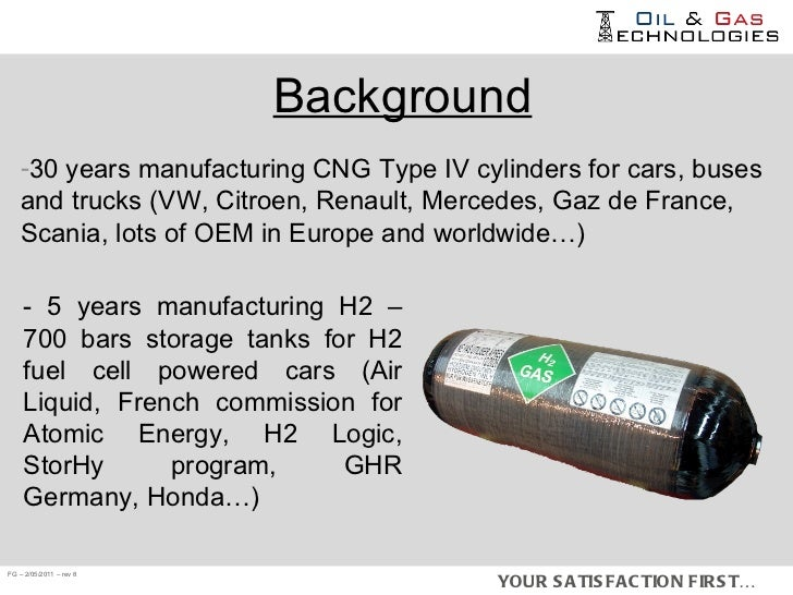 700 bars H2 Storage Cylinders - ISO