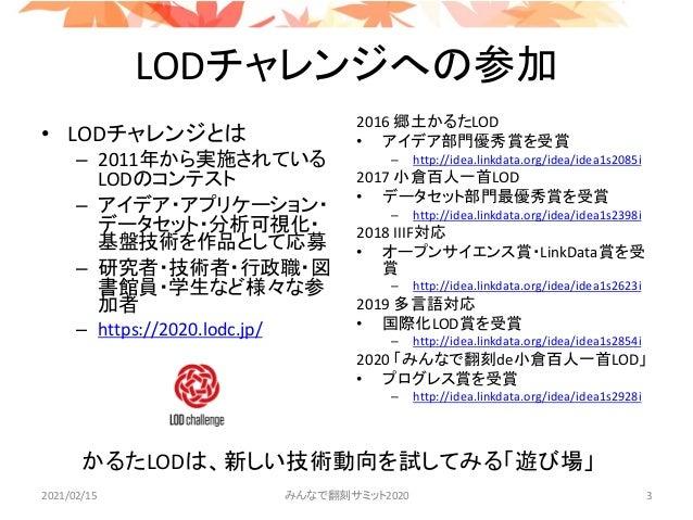 Data cooperation between Ogura Hyakunin Isshu LOD and Minna de Honkoku  Slide 3