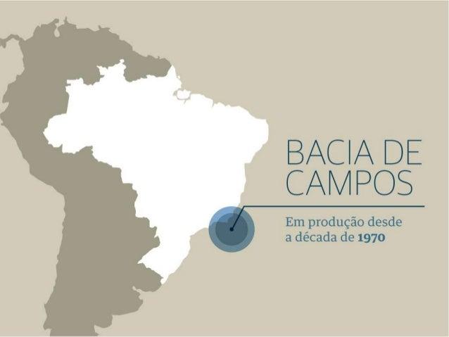 Apresentação OGX – Bacia de Campos