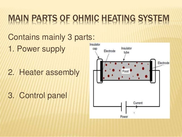 Ohmic Heating