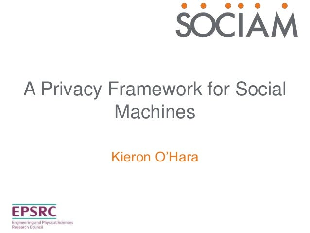 A Privacy Framework for Social Machines Kieron O'Hara