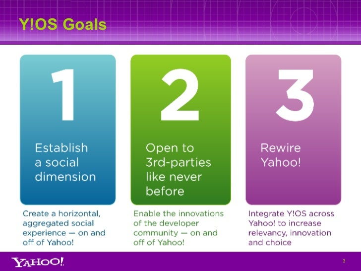 Yahoo! Open Strategy Overview Slide 3