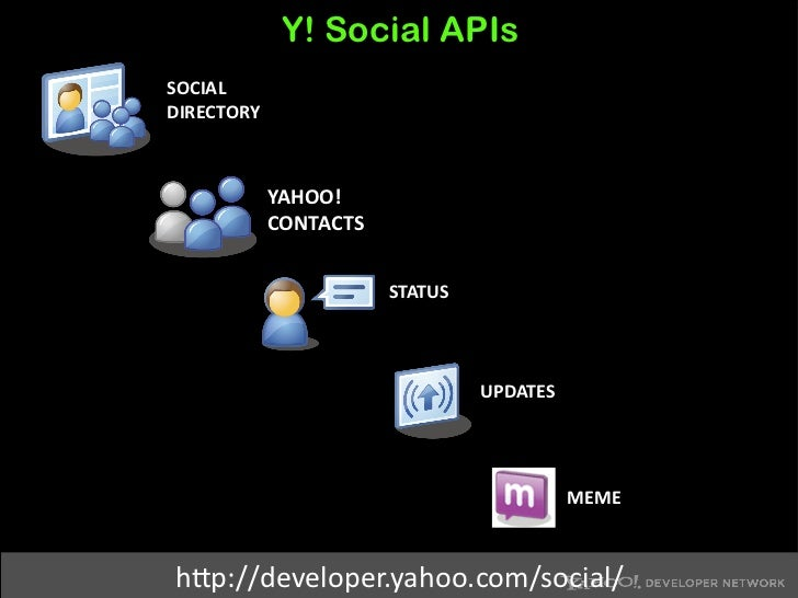 Yahoo! Meme: meme yahoo com