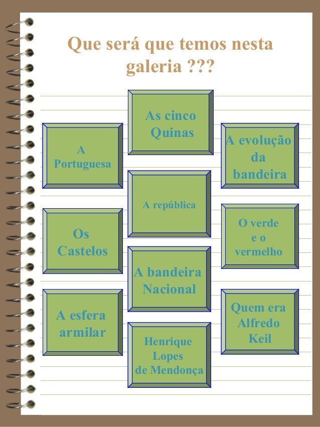 Que será que temos nesta galeria ??? As cinco Quinas A Portuguesa  A evolução da bandeira  A república  O verde eo vermelh...