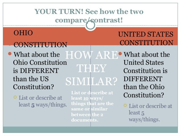 Ohio constitution power point