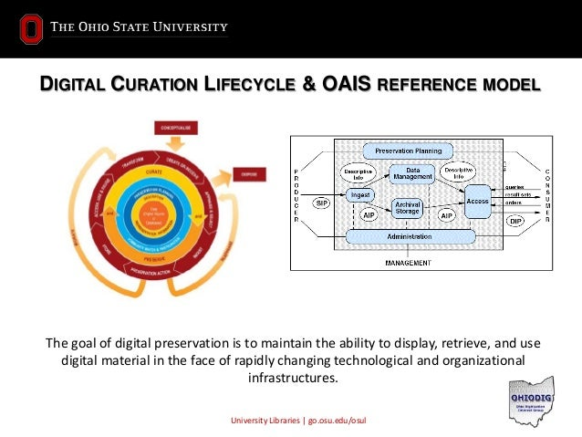 University Libraries | go.osu.edu/osul DIGITAL CURATION LIFECYCLE & OAIS REFERENCE MODEL The goal of digital preservation ...