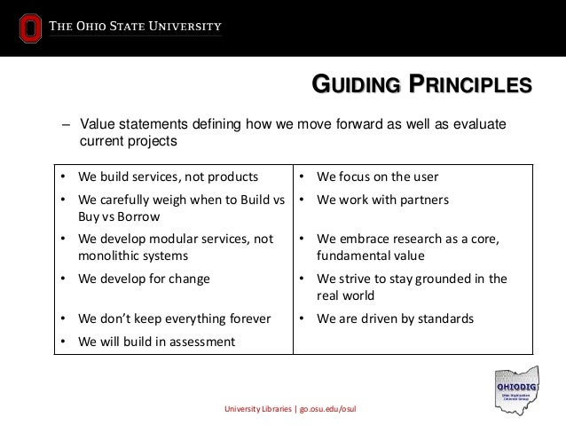 University Libraries | go.osu.edu/osul GUIDING PRINCIPLES – Value statements defining how we move forward as well as evalu...