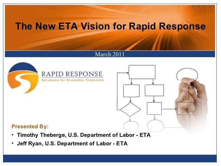 March 2011 <ul><li>Presented By: </li></ul><ul><li>Timothy Theberge, U.S. Department of Labor - ETA </li></ul><ul><li>Jeff...