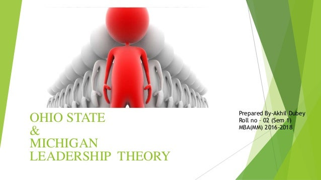 OHIO STATE & MICHIGAN LEADERSHIP THEORY Prepared By-Akhil Dubey Roll no – 02 (Sem 1) MBA(MM) 2016-2018
