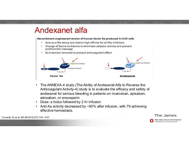 ANNEXA-4: Factor Xa Antidote Continues to Show Promise