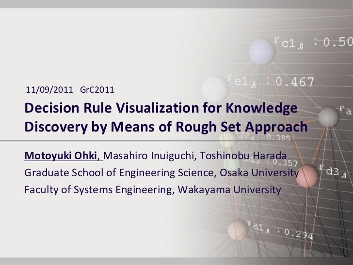 11/09/2011 GrC2011Decision Rule Visualization for KnowledgeDiscovery by Means of Rough Set ApproachMotoyuki Ohki, Masahiro...