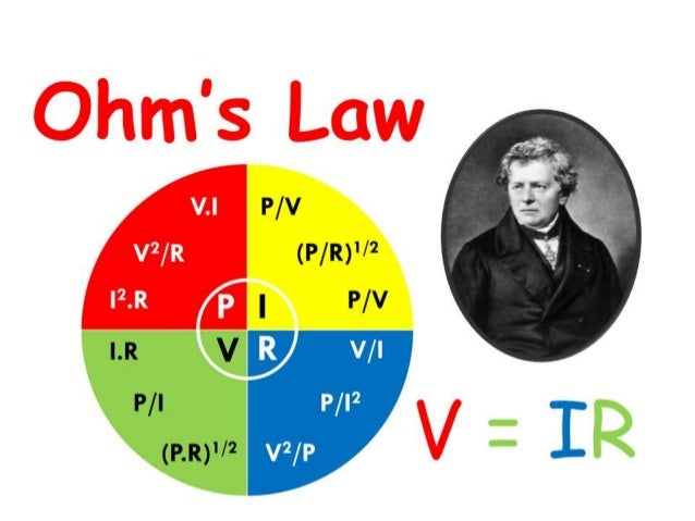 Ohm law: Wheel Circuit diagram and Examples