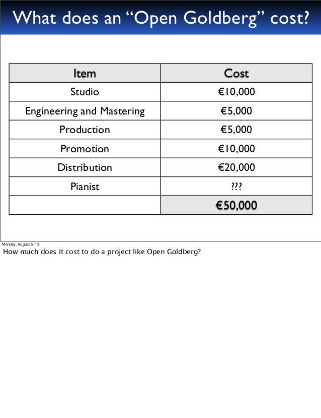 """What does an """"Open Goldberg"""" cost? Item Cost Studio €10,000 Engineering and Mastering €5,000 Production €5,000 Promotion €..."""