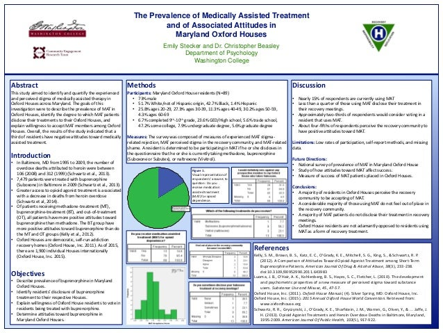 The Prevalence of Medically Assisted Treatment and of Associated Attitudes in Maryland Oxford Houses Emily Stecker and Dr....