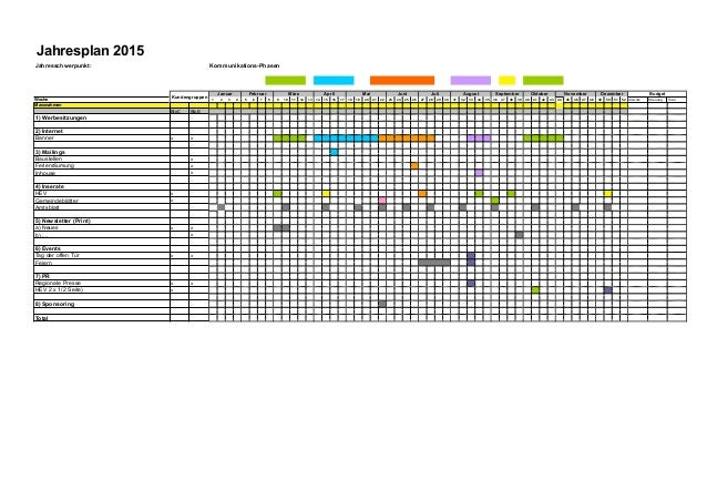 Jahresplan 2015  Jahresschwerpunkt: Kommunikations-Phasen  Kundengruppen Januar Februar März April Mai Juni Juli August Se...