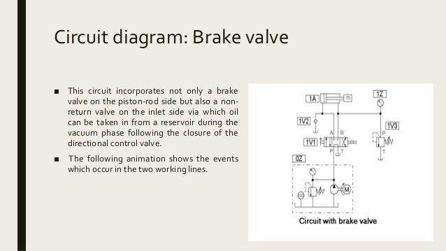 Design Of Hydraulic Circuits