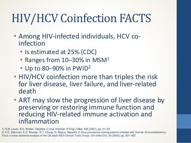 facts on hepatitis c