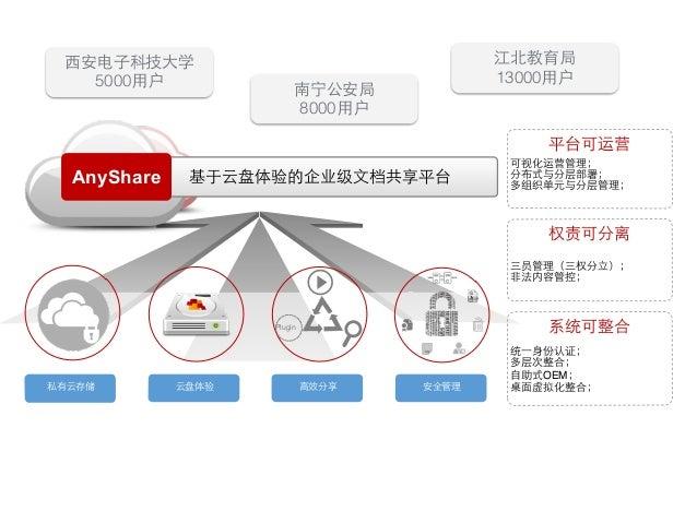 精益产品开发实例 Slide 2