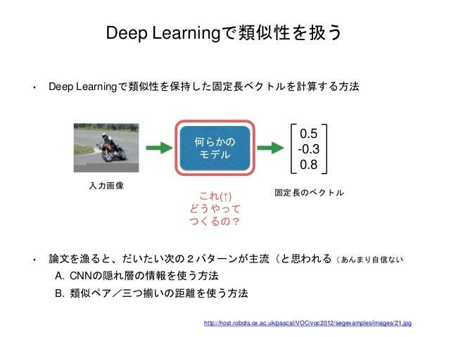 Deep Learningで類似性を扱う • Deep Learningで類似性を保持した固定長ベクトルを計算する方法 入力画像 何らかの モデル 0.5 -0.3 0.8 固定長のベクトル これ(↑) どうやって つくるの? • 論文を漁ると...