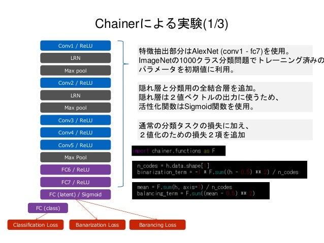 Chainerによる実験(1/3) Conv1 / ReLU LRN Max pool Conv2 / ReLU LRN Max pool Conv3 / ReLU Conv4 / ReLU Conv5 / ReLU Max Pool FC6 ...