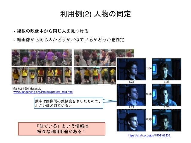 利用例(2) 人物の同定 • 複数の映像中から同じ人を見つける • 顔画像から同じ人かどうか/似ているかどうかを判定 Market-1501 dataset: www.liangzheng.org/Project/project_reid.ht...