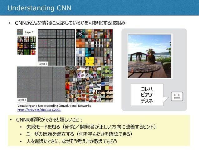 CNNの可視化手法Grad-CAMの紹介~CNNさん、あなたはどこを見ているの?~ | OHS勉強会#6 Slide 3