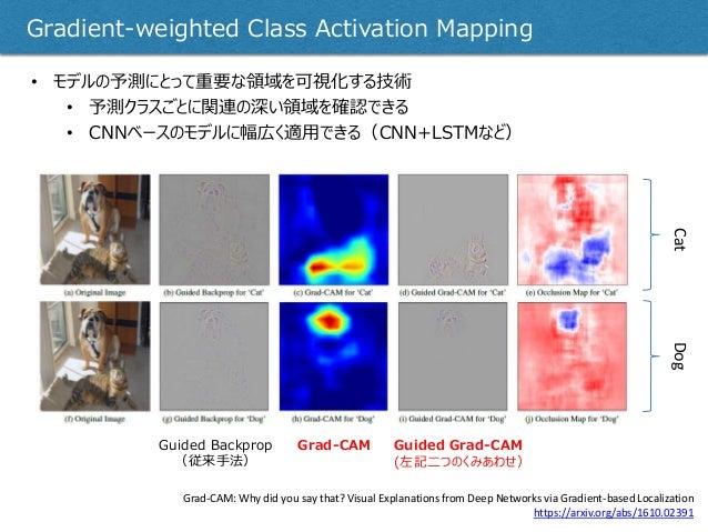 • モデルの予測にとって重要な領域を可視化する技術 • 予測クラスごとに関連の深い領域を確認できる • CNNベースのモデルに幅広く適用できる(CNN+LSTMなど) Gradient-weighted Class Activation Map...