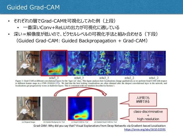 • それぞれの層でGrad-CAMを可視化してみた例(上段) • 一番深いConv+ReLUの出力が可視化に適している • 深い=解像度が低いので、ピクセルレベルの可視化手法と組み合わせる(下段) (Guided Grad-CAM: Guide...