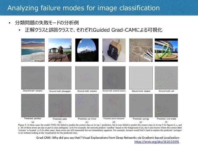 • 分類問題の失敗モードの分析例 • 正解クラスと誤答クラスで、それぞれGuided Grad-CAMによる可視化 Analyzing failure modes for image classification Grad-CAM: Why d...