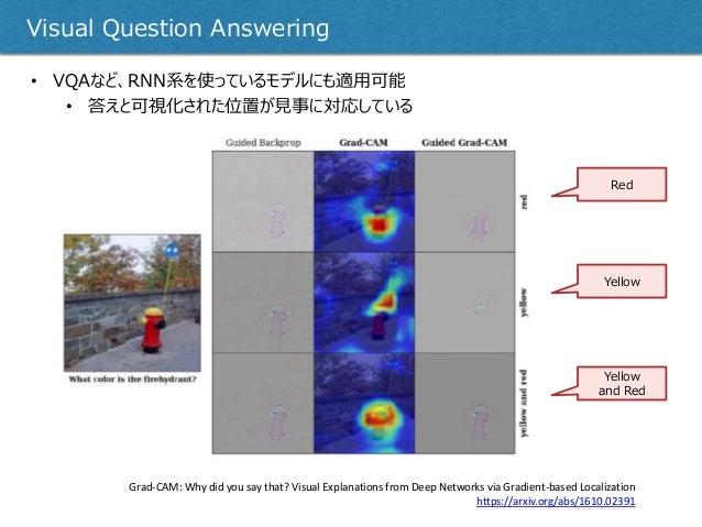 • VQAなど、RNN系を使っているモデルにも適用可能 • 答えと可視化された位置が見事に対応している Visual Question Answering Grad-CAM: Why did you say that? Visual Expla...