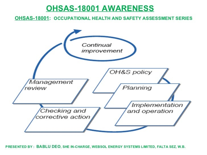 OHSAS-18001 AWARENESS OHSAS-18001 :  OCCUPATIONAL HEALTH AND SAFETY ASSESSMENT SERIES PRESENTED BY :  BABLU DEO , SHE IN-C...