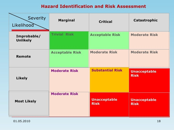 what is an ohs management system