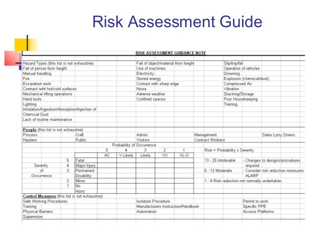 ohsas 18001 safety manual example