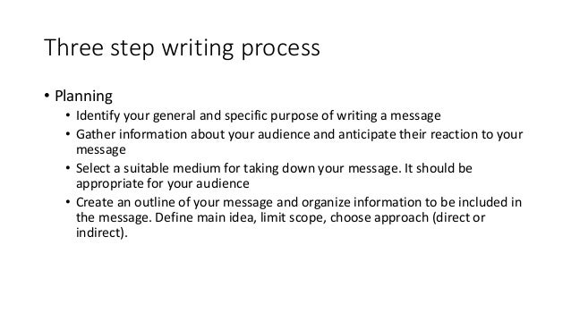 3-step writing essay Write the second part of the three step writing process is writing, where the actual creation of the message takes place part of the writing process is the pre-work, which involves making sure that the writer adapts to the audience of the message, researching the material and ensuring that the facts are correct.