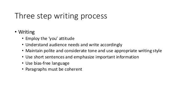 three step writing process