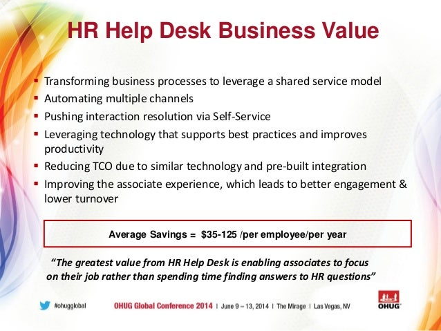 'helpdesk' powerpoint templates ppt slides images graphics and themes