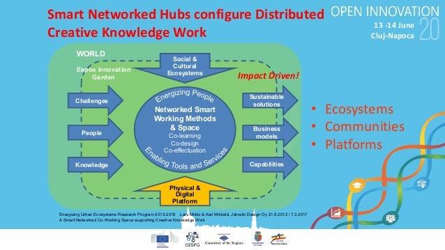 13-14June Cluj-Napoca SmartNetworkedHubsconfigureDistributed CreativeKnowledgeWork Espoo Innovation Garden Sustai...