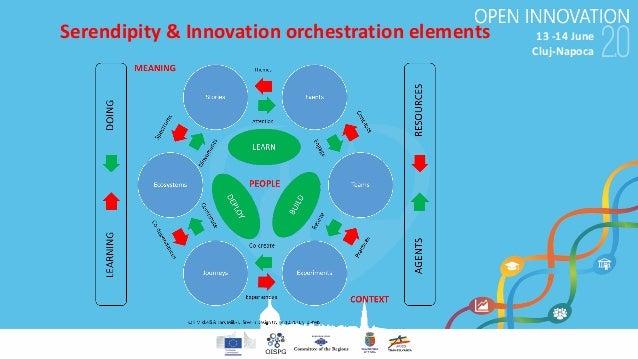 13-14June Cluj-Napoca Serendipity&Innovationorchestrationelements