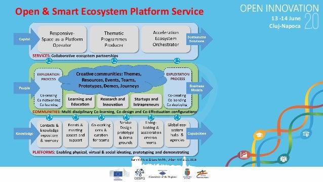 13-14June Cluj-Napoca Open&SmartEcosystemPlatformService