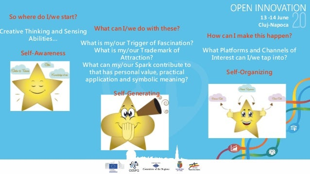 13-14June Cluj-Napoca So where do I/we start? Creative Thinking and Sensing Abilities… Self-Awareness What can I/we do w...