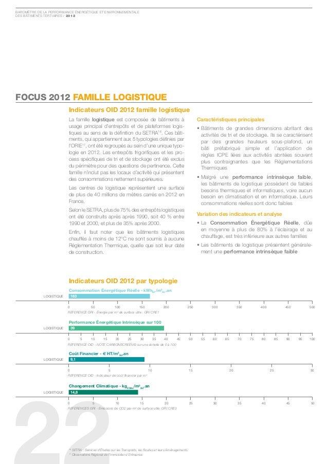 Baromètre de la Performance ÉnergÉtique et environnementaledes Bâtiments tertiaires / 2012FOCUS 2012 FAMILLE LOGISTIQUE   ...