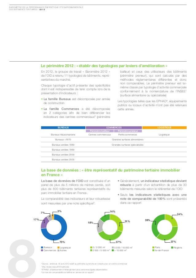 Baromètre de la Performance ÉnergÉtique et environnementaledes Bâtiments tertiaires / 2012                         Le péri...