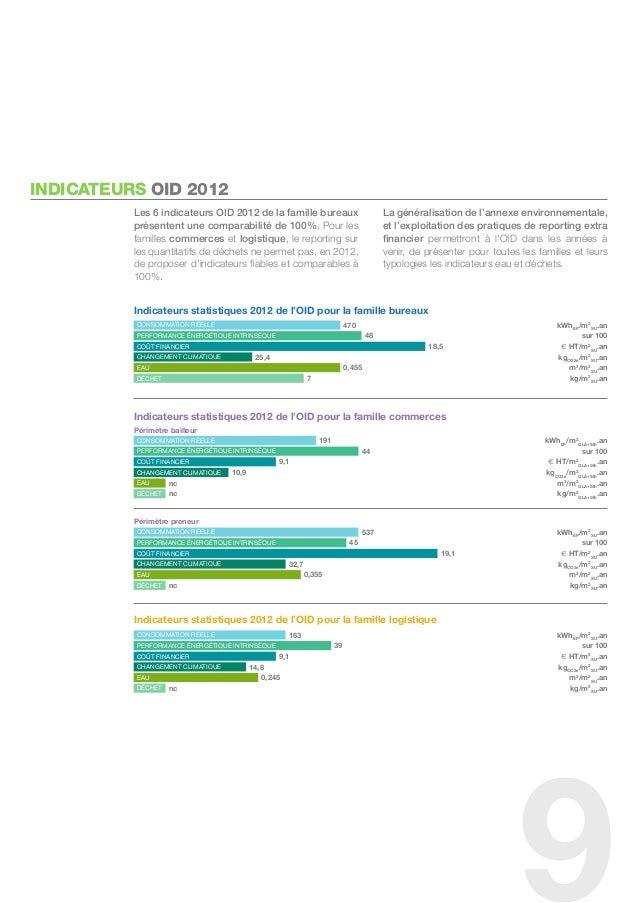 InDICATEURS OID 2012          Les 6 indicateurs OID 2012 de la famille bureaux                            La généralisatio...