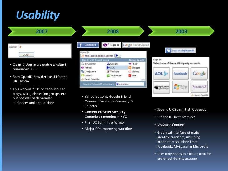 Usability                                                          2008                             2009                  ...